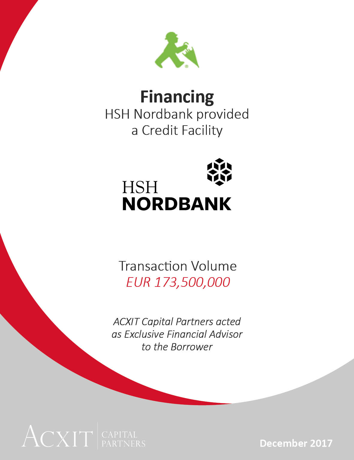 HSH Nordbank finances Greenman with EUR 173,500,000
