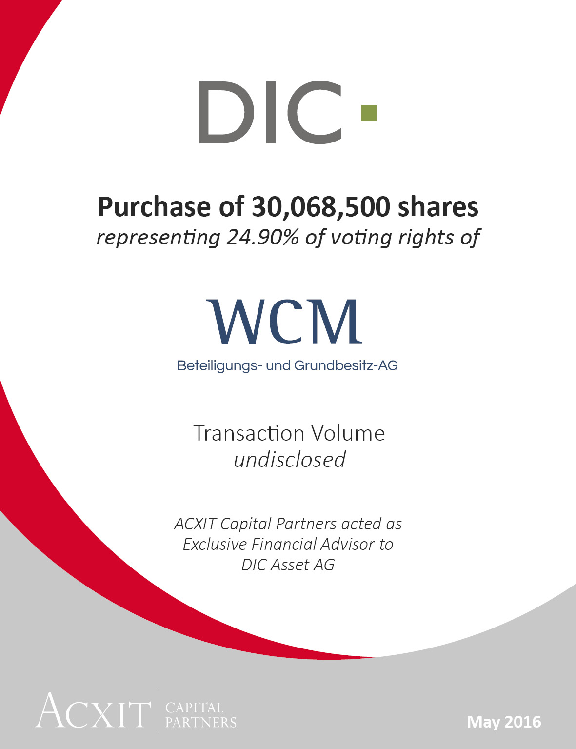 DIC acquires 24.9% of voting rights in WCM